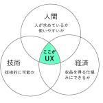 UXとは何か?その本質を解説してみる。